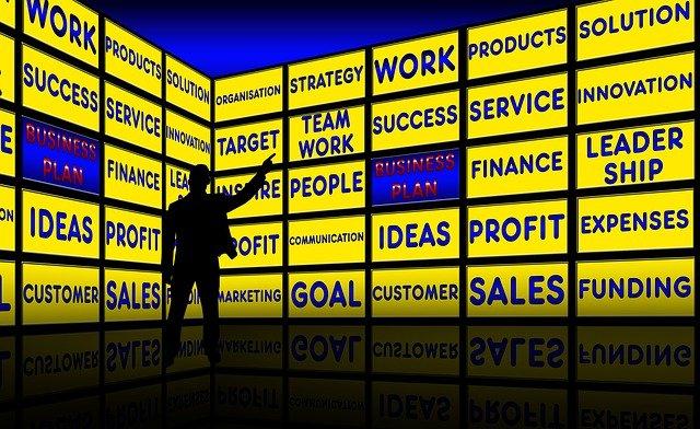 plan sprzedaży - analiza finansowa
