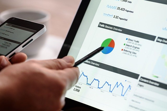 plan marketingowy - dotacje